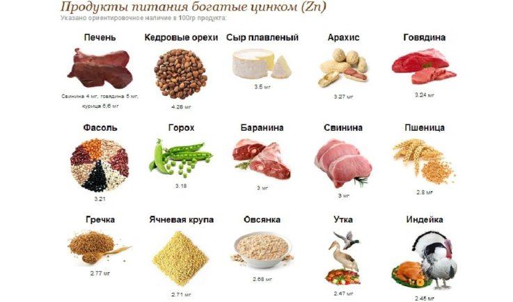 Питательные вещества при гипотиреозе